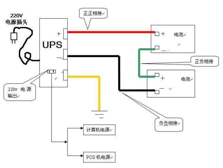 ups主机接线