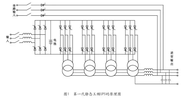 静态山特工频UPS原理图