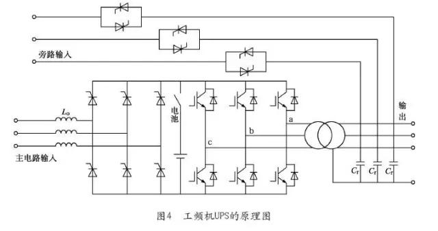 山特工频UPS电源原理图