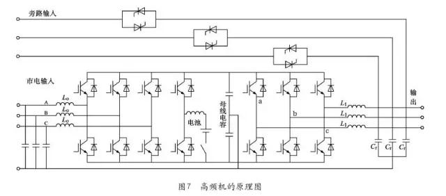 山特高频机原理图