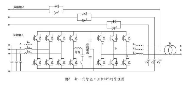 山特工业UPS原理图